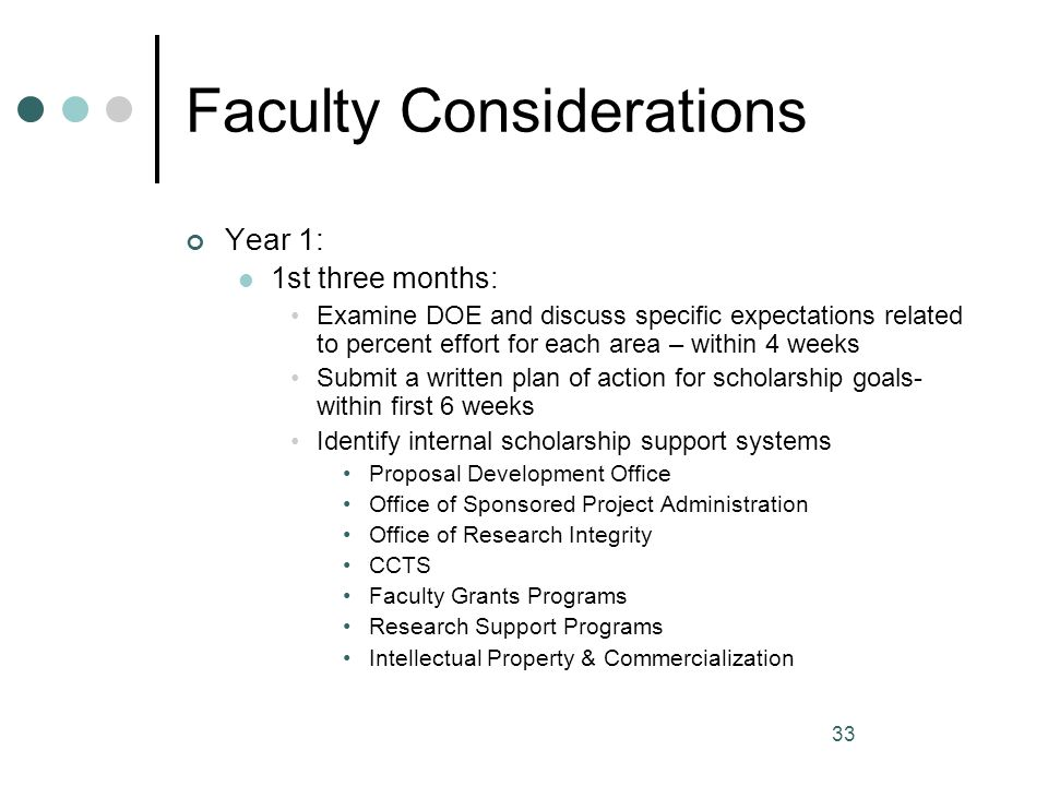 Faculty Considerations