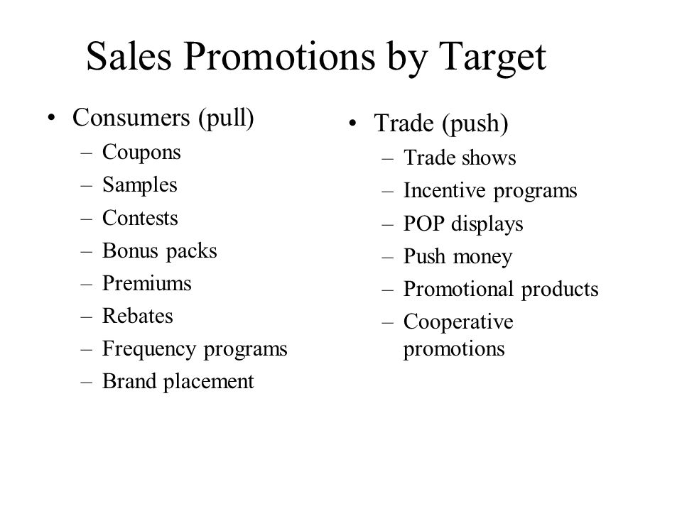 Sales Promotions by Target