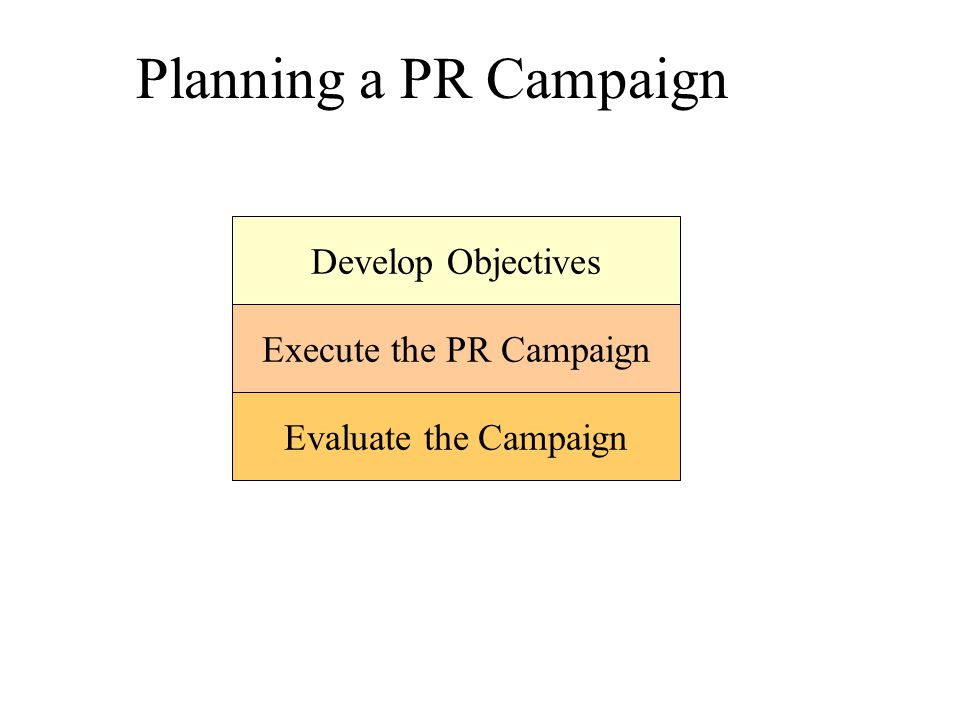 Execute the PR Campaign