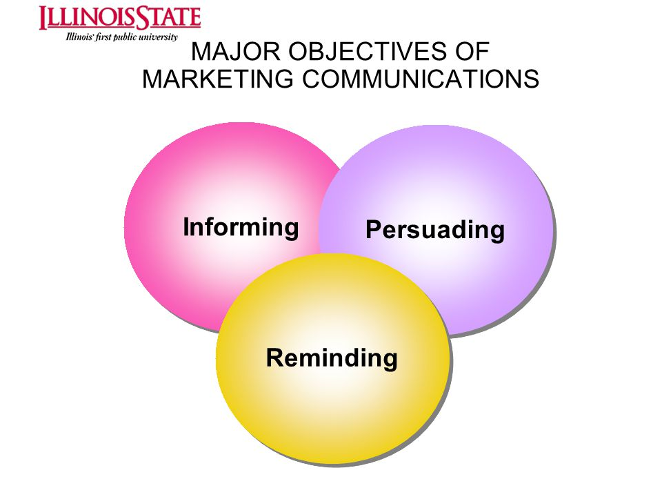 MAJOR OBJECTIVES OF MARKETING COMMUNICATIONS