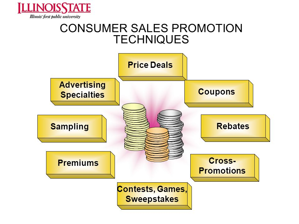 sale promotion techniques Promotion and Integrated Marketing Communication - ppt video ...