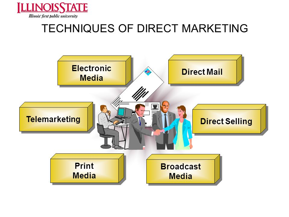 TECHNIQUES OF DIRECT MARKETING