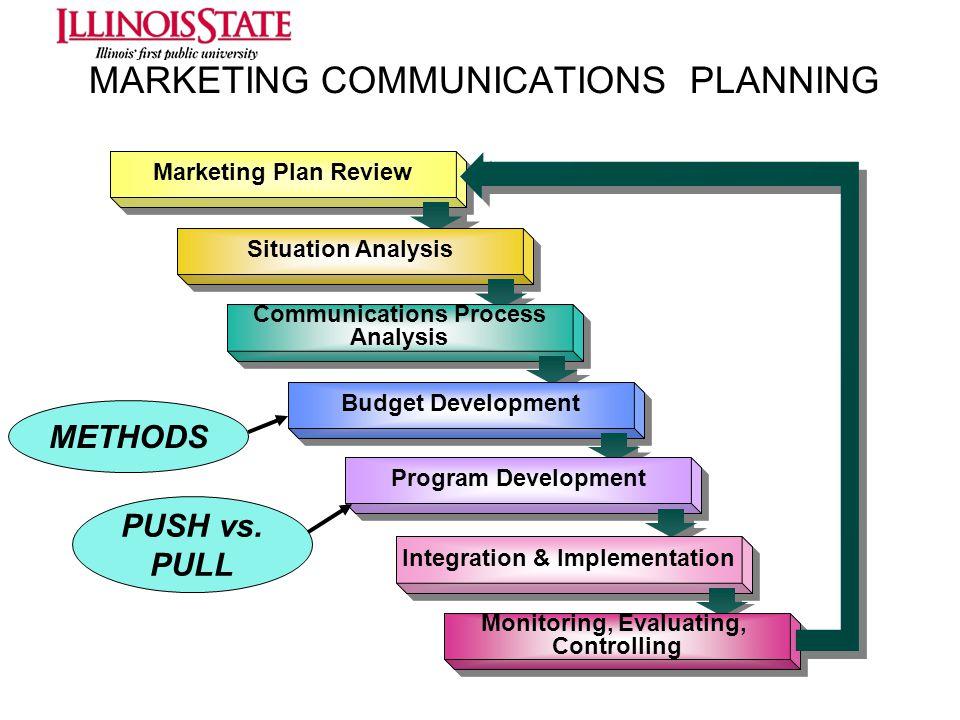MARKETING COMMUNICATIONS PLANNING