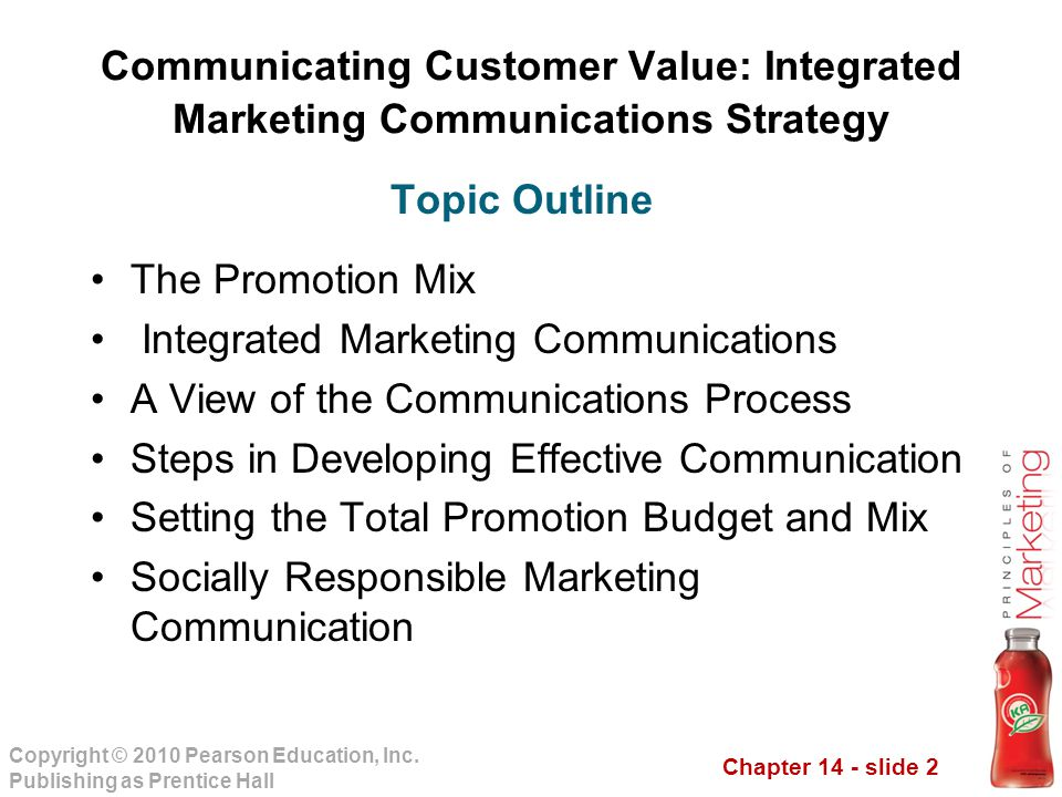 Promotion: Integrated Marketing Communication