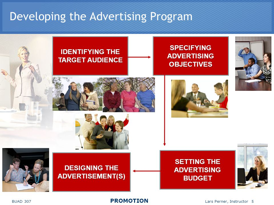 Developing the Advertising Program