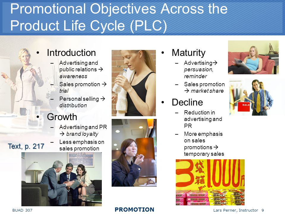 Promotional Objectives Across the Product Life Cycle (PLC)