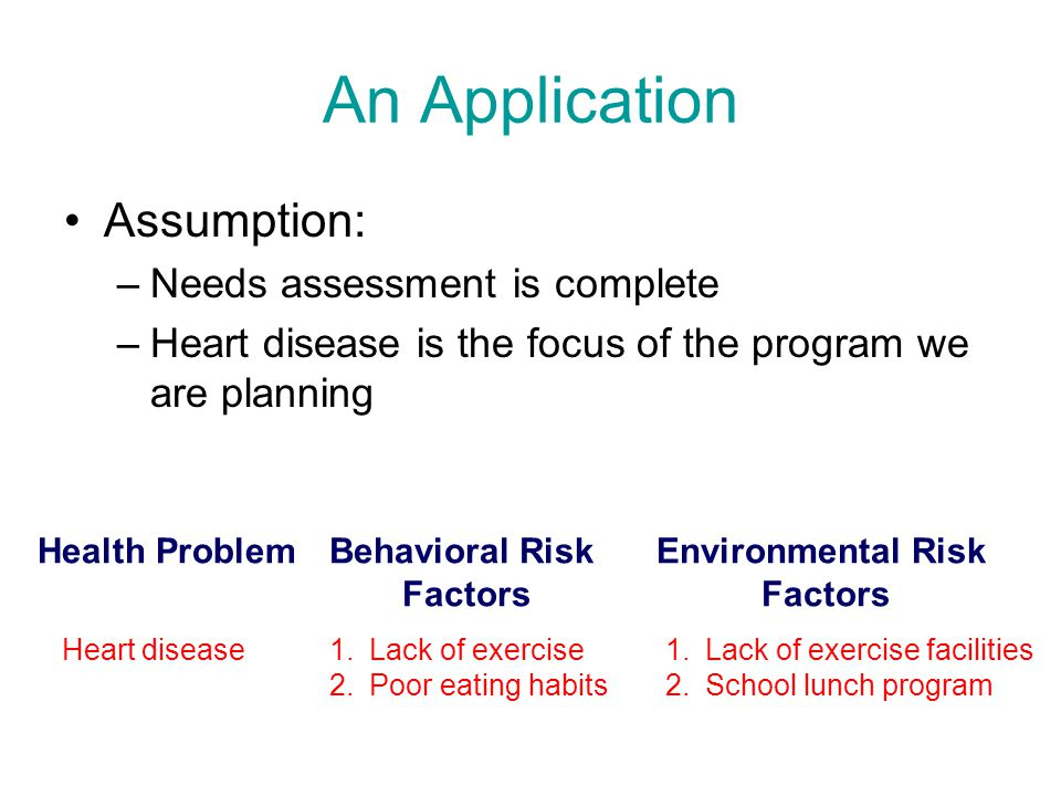 An Application Assumption: Needs assessment is complete