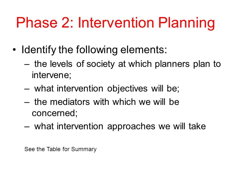 Phase 2: Intervention Planning