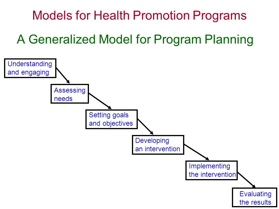health promotion and models Overview of the health belief model, which focuses on individual beliefs about health conditions, as an approach to health promotion and disease prevention.