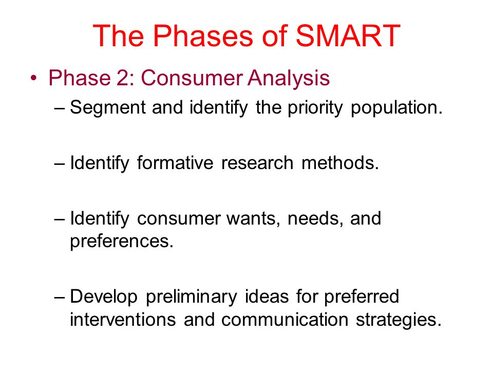 The Phases of SMART Phase 2: Consumer Analysis