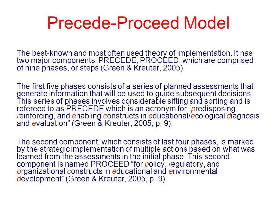 Precede-Proceed Model