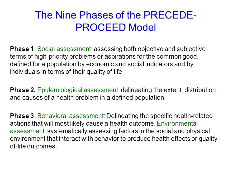 The Nine Phases of the PRECEDE-PROCEED Model