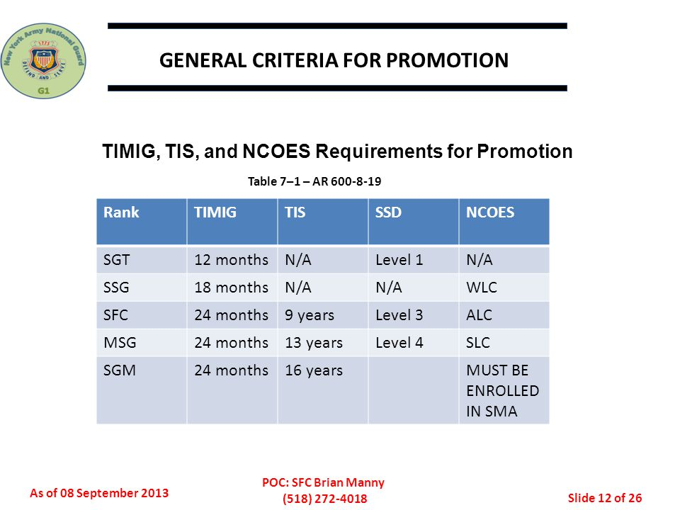 GENERAL CRITERIA FOR PROMOTION