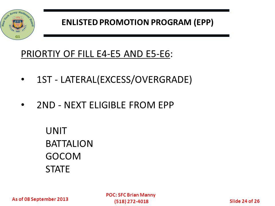ENLISTED PROMOTION PROGRAM (EPP)