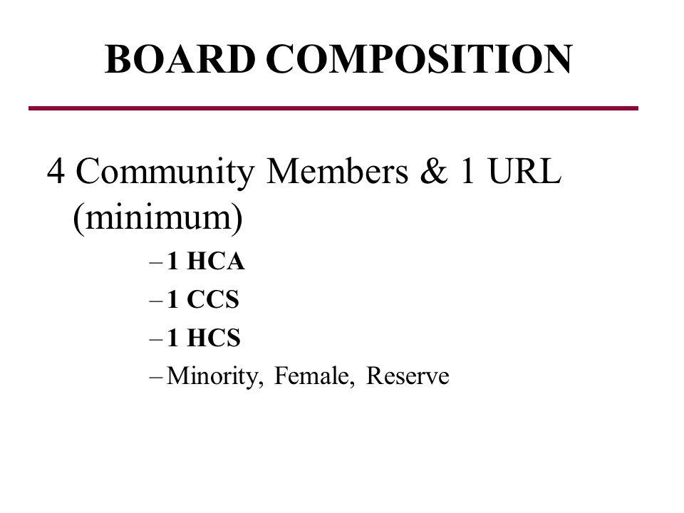BOARD COMPOSITION 4 Community Members & 1 URL (minimum) 1 HCA 1 CCS