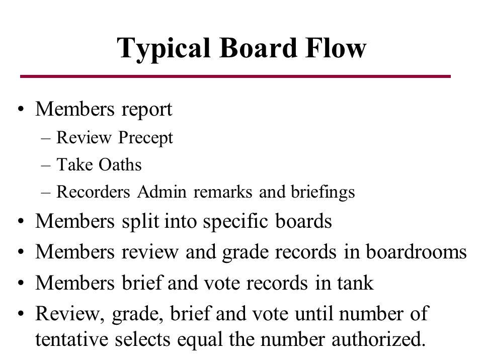 Typical Board Flow Members report Members split into specific boards