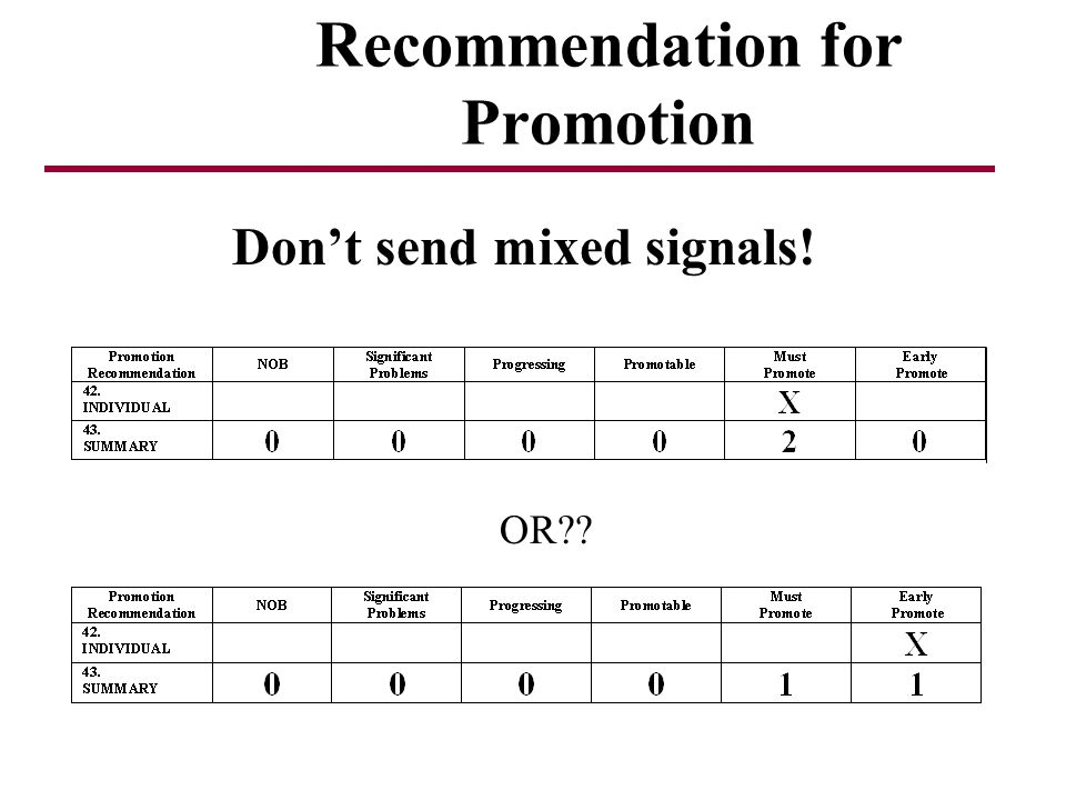 Recommendation for Promotion