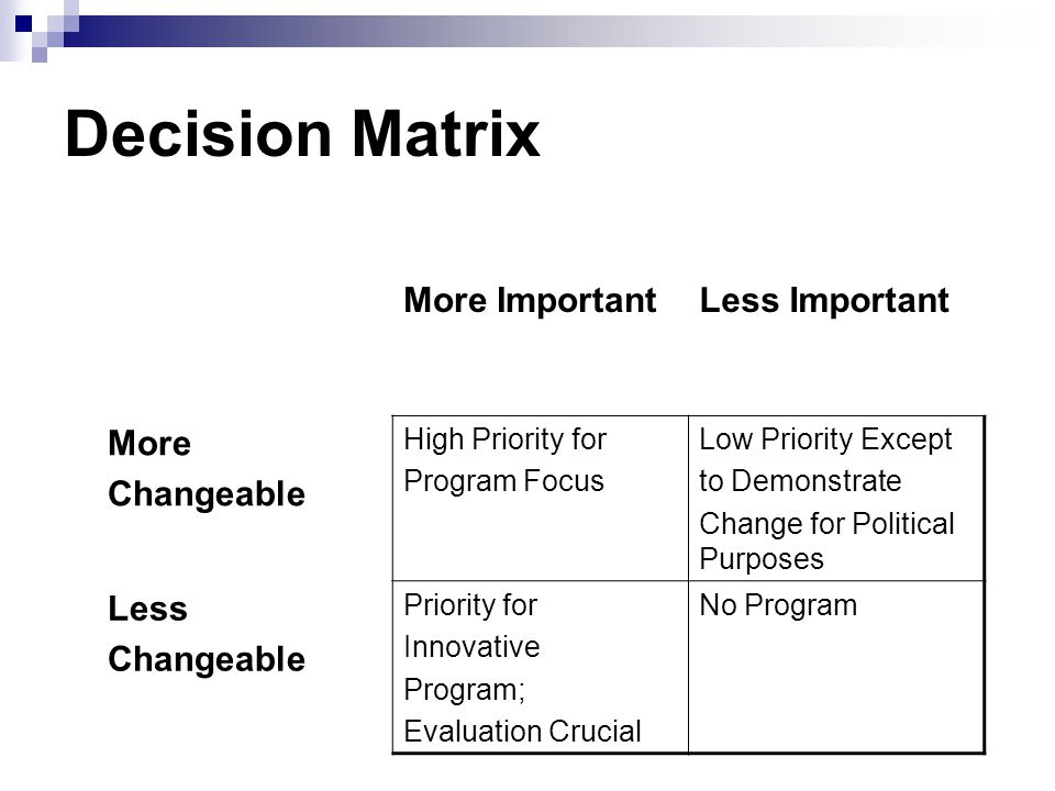Decision Matrix More Important Less Important More Changeable Less