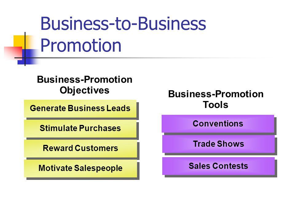 Business-to-Business Promotion