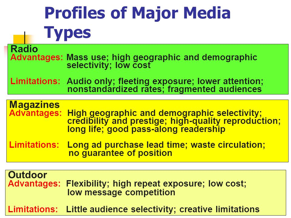 Profiles of Major Media Types