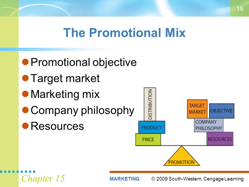 The Promotional Mix Promotional objective Target market Marketing mix