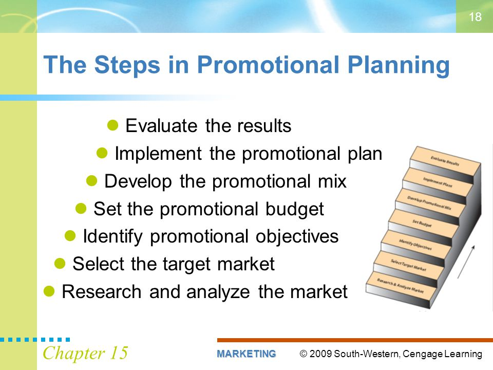 The Steps in Promotional Planning