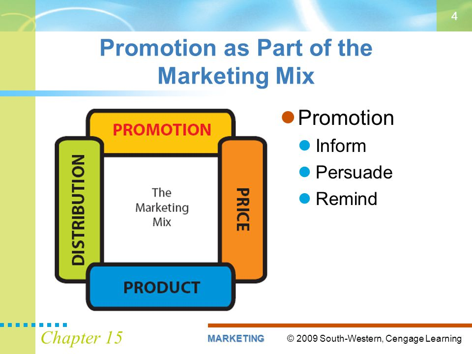 Promotion as Part of the Marketing Mix