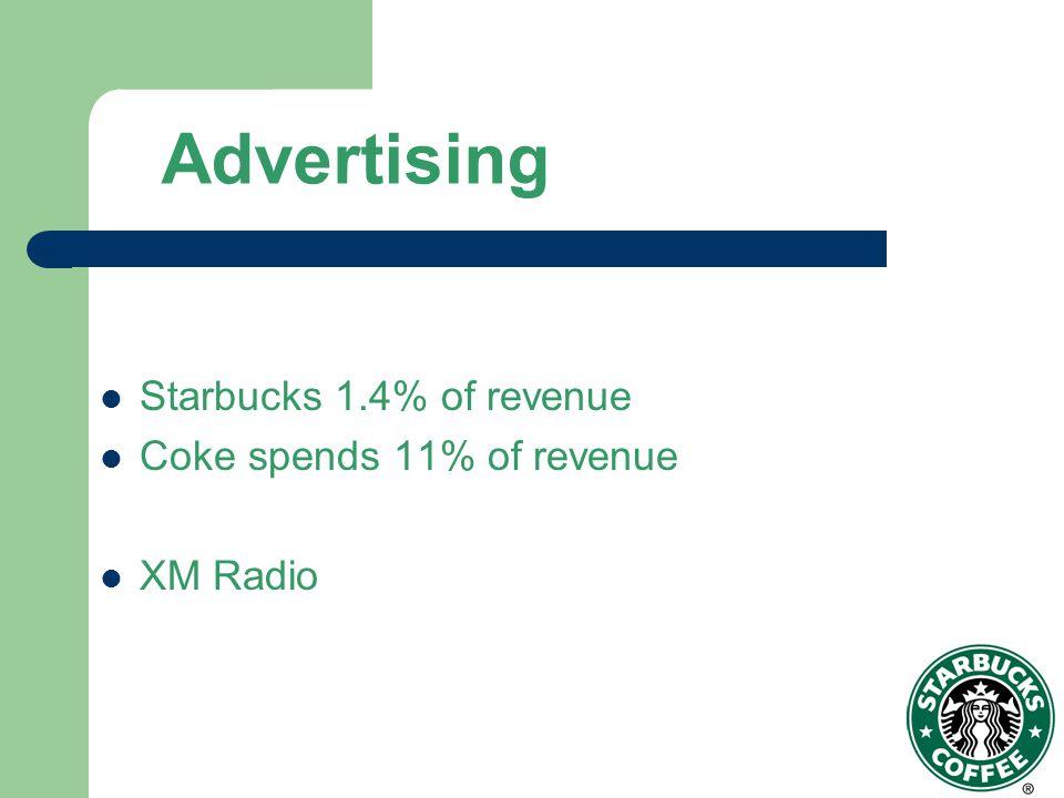 Advertising Starbucks 1.4% of revenue Coke spends 11% of revenue