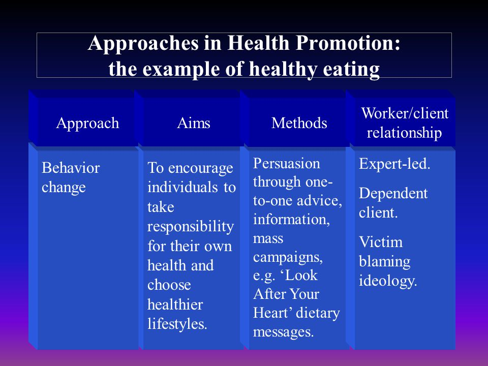 Approaches in Health Promotion: the example of healthy eating