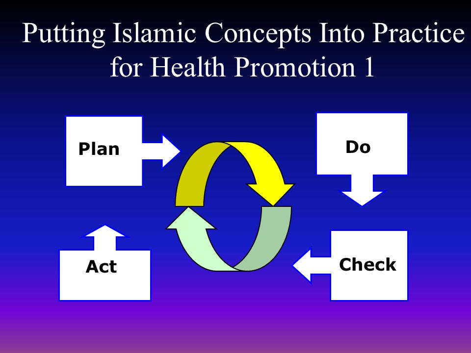 Putting Islamic Concepts Into Practice for Health Promotion 1