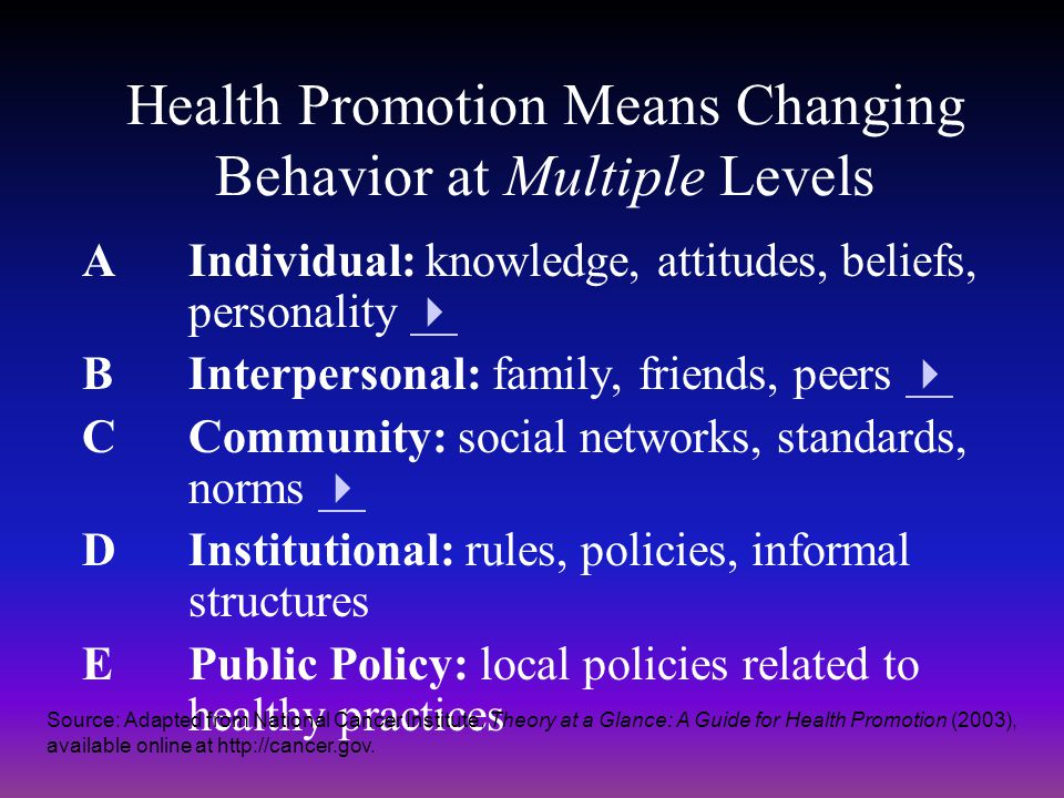 Health Promotion Means Changing Behavior at Multiple Levels