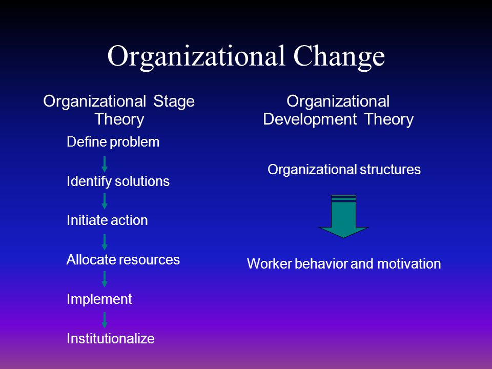 organizations and organizational theory Organizational analysis: organizational analysis, in management science, the study of the processes that characterize all kinds of organizations, including business firms, government agencies, labour unions, and voluntary associations such as sports clubs, charities, and political parties any.