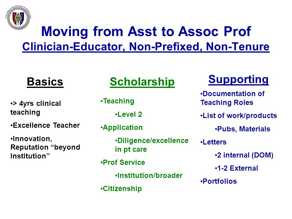 Moving from Asst to Assoc Prof Clinician-Educator, Non-Prefixed, Non-Tenure