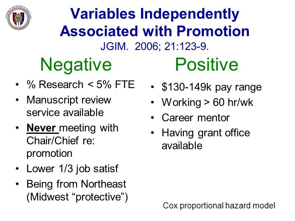 Cox proportional hazard model