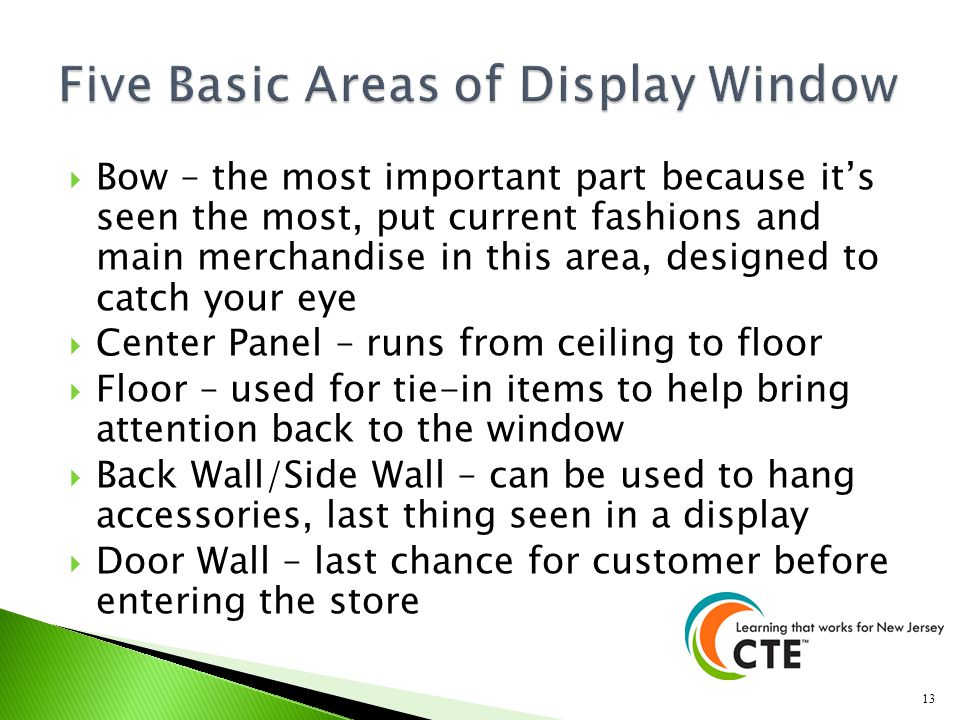 Five Basic Areas of Display Window