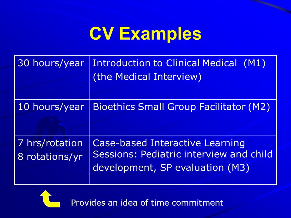 CV Examples 30 hours/year Introduction to Clinical Medical (M1)