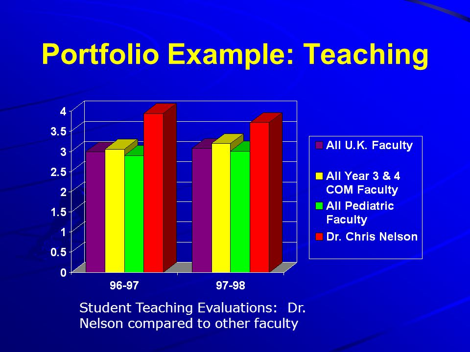 Portfolio Example: Teaching