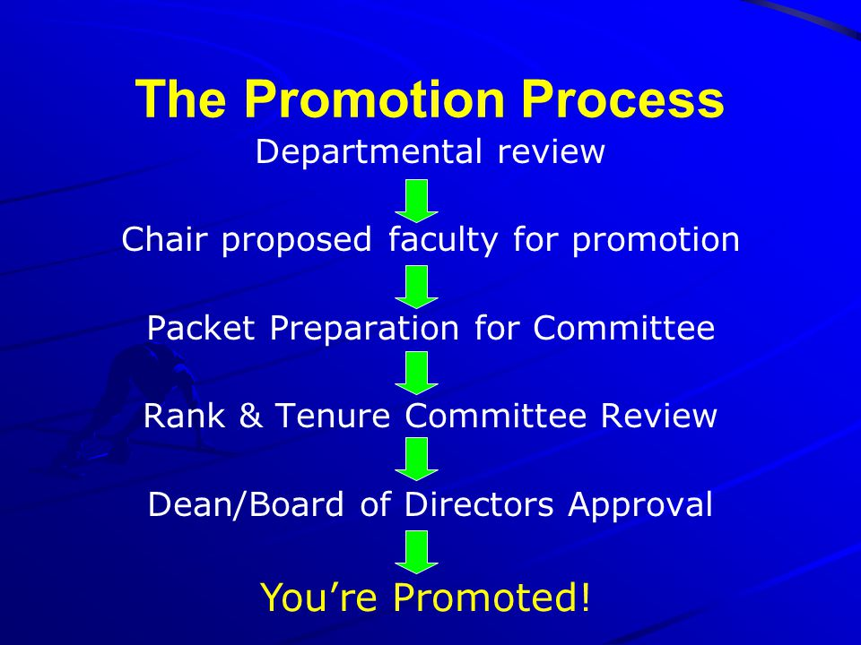 The Promotion Process You're Promoted! Departmental review