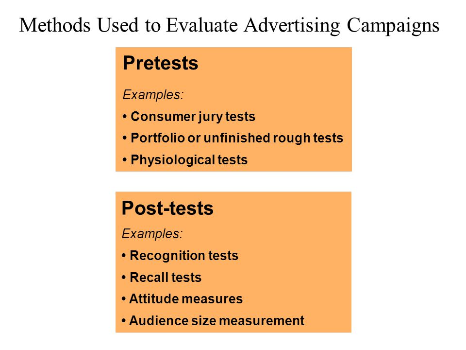 Methods Used to Evaluate Advertising Campaigns