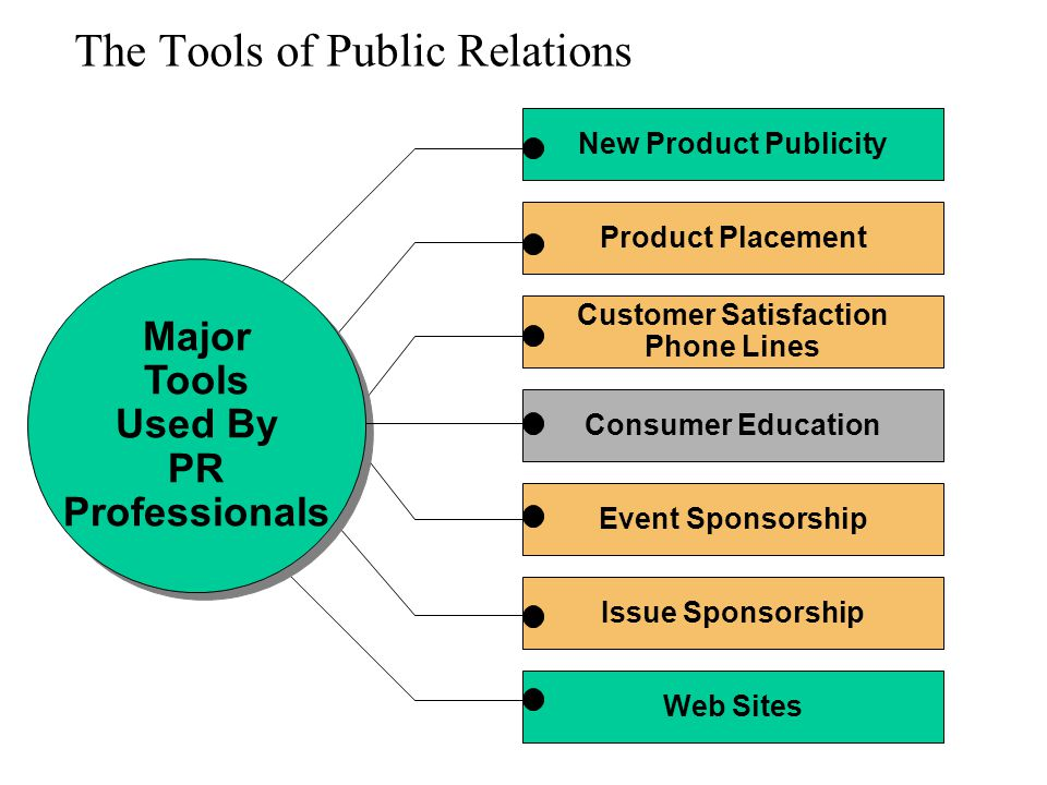 The Tools of Public Relations