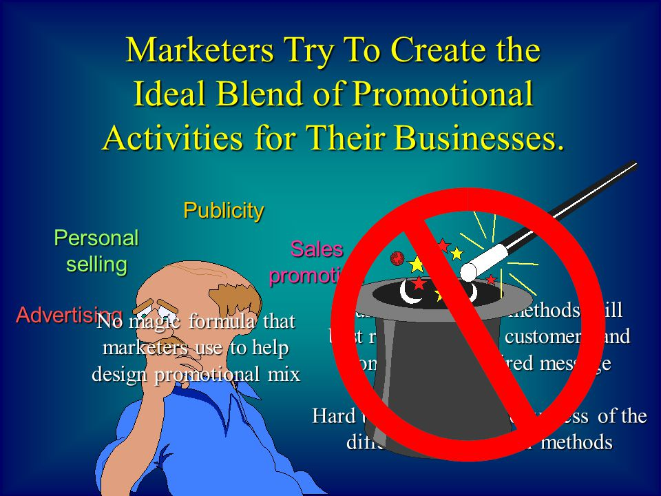Marketers Try To Create the Ideal Blend of Promotional Activities for Their Businesses.