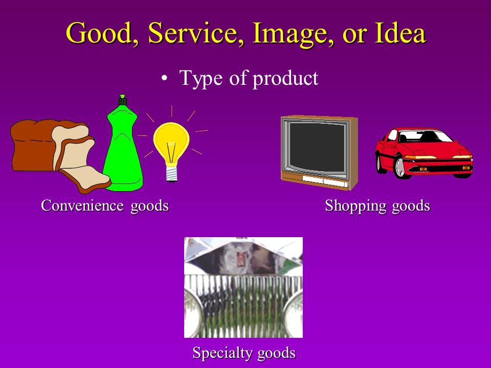 Good, Service, Image, or Idea