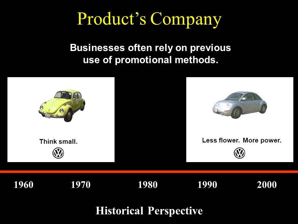 Product's Company Historical Perspective