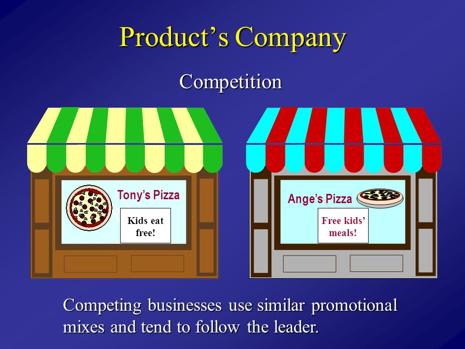 Product's Company Competition