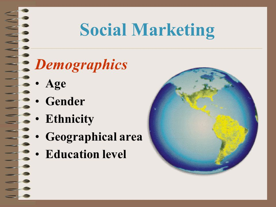 Social Marketing Demographics Age Gender Ethnicity Geographical area