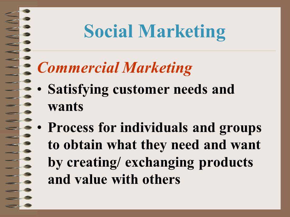 Social Marketing Commercial Marketing