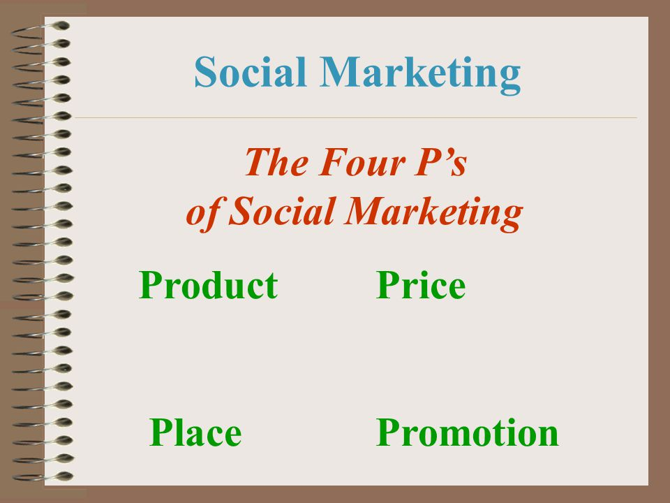 The Four P's of Social Marketing