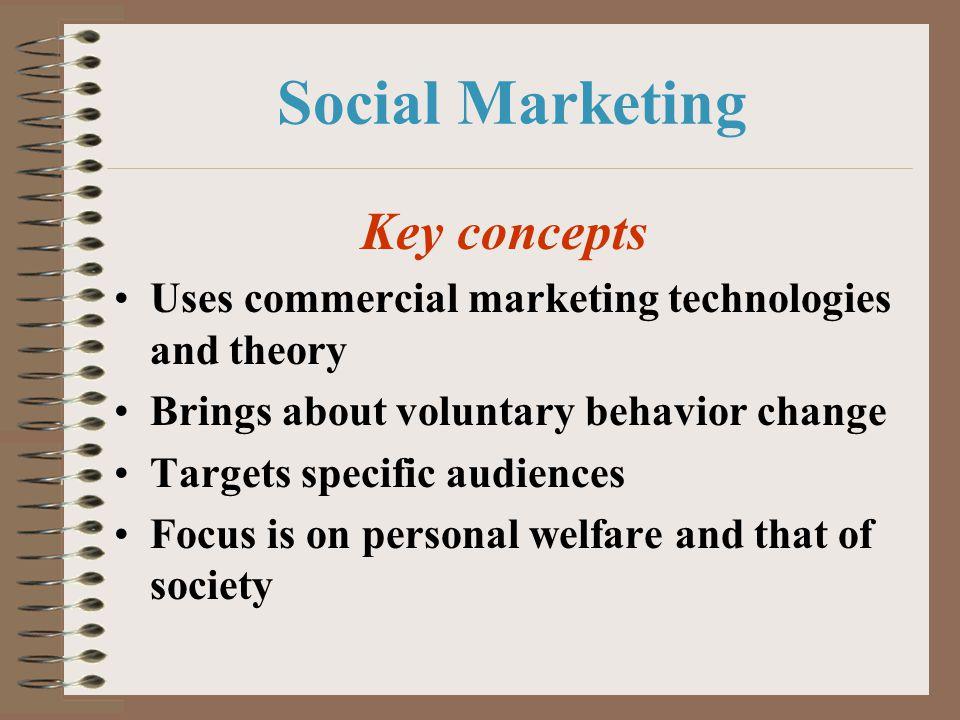 Social Marketing Key concepts