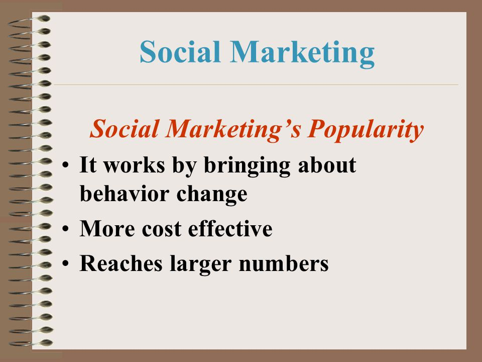 Social Marketing's Popularity