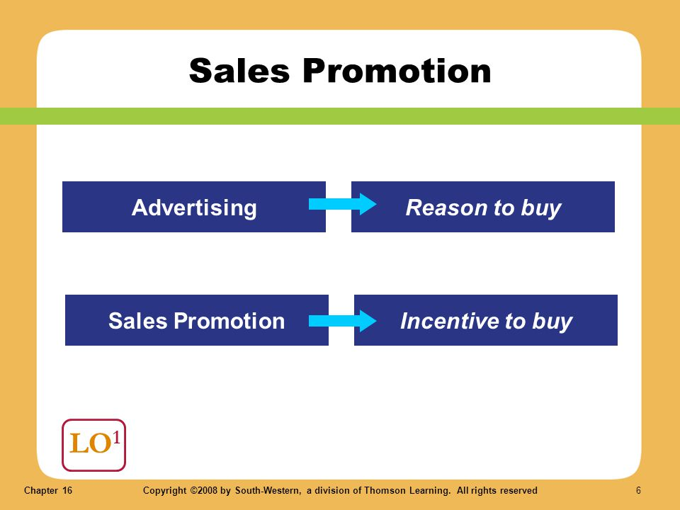 Sales Promotion LO1 Advertising Reason to buy Sales Promotion